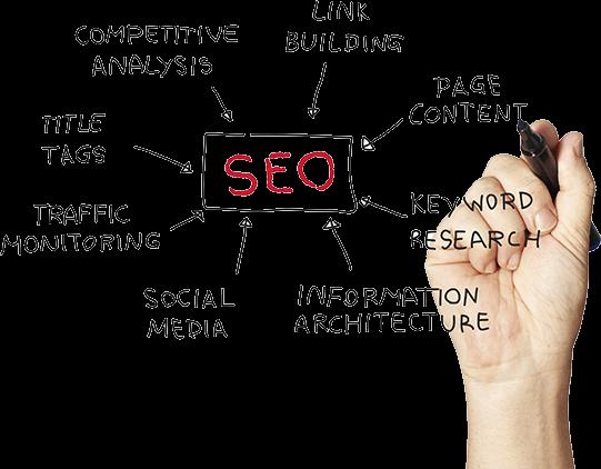 seo optimization web